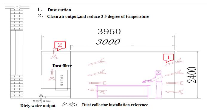 Dust collection machine